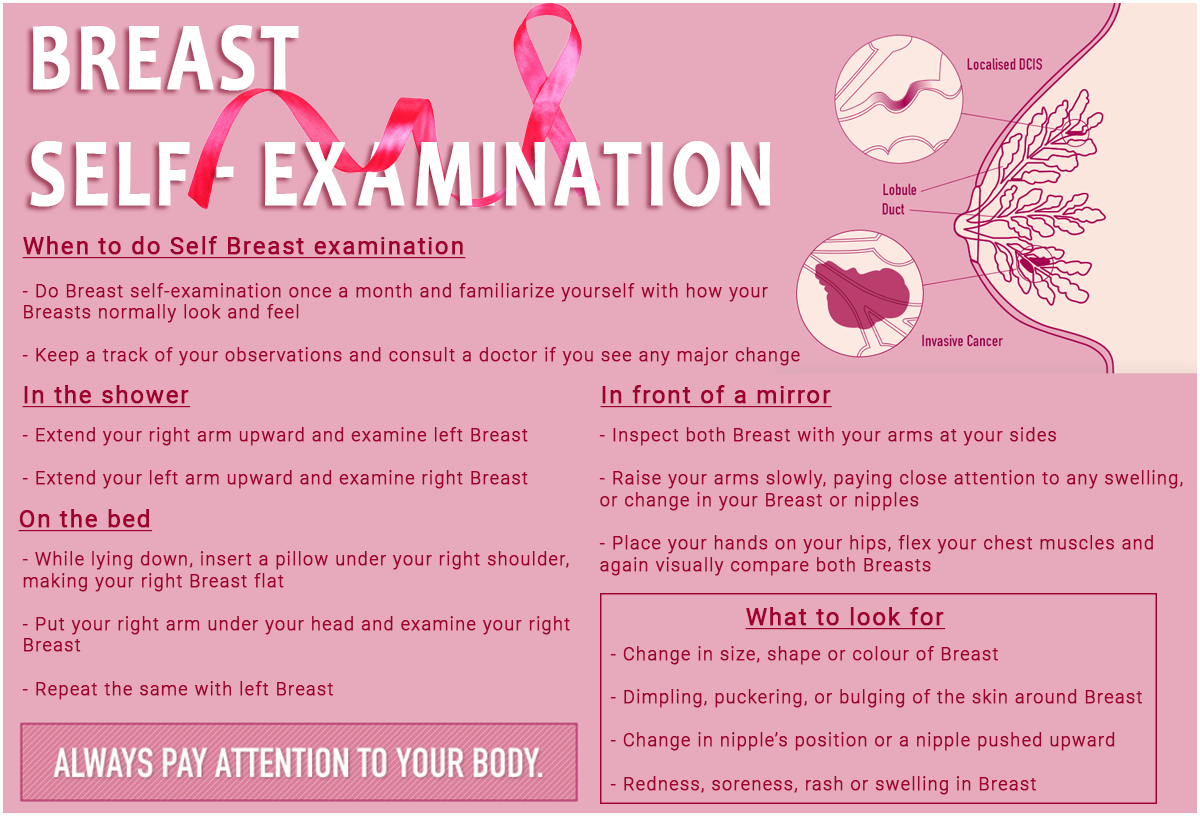 breast cancer symptoms preventing and treating it Lymphedema after breast cancer treatment   talks about lymphedema treatment and prevention knowing the symptoms of lymphedema is also key for patients.
